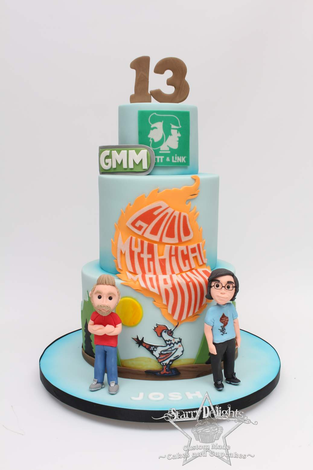 Good Mythical Morning Cake